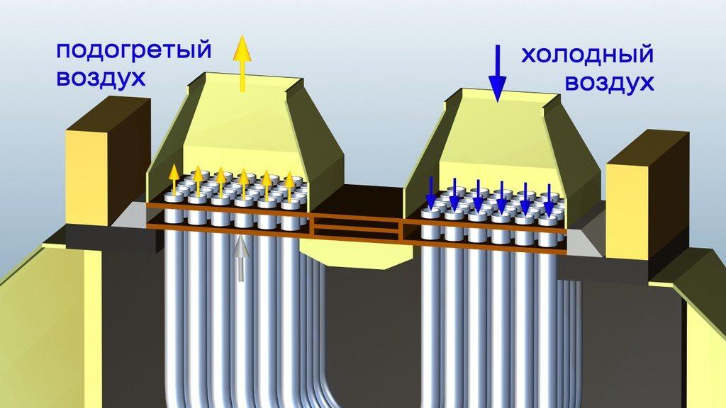 Схема работы трубчатого приспособления.