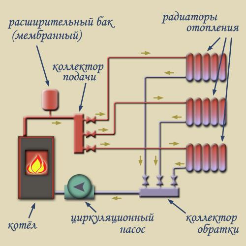 схема разводки отопления двухэтажного дома