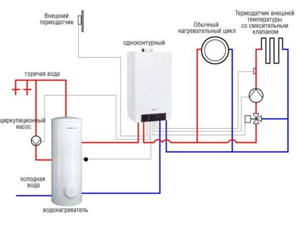 Схема с одноконтурным котлом, бойлером косвенного нагрева, конвекционным отоплением и теплым полом.