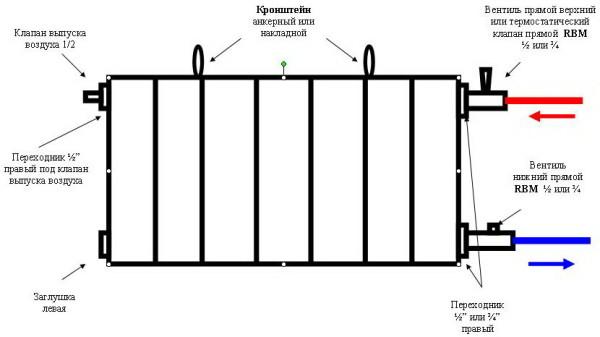 Схема секционной конструкции.
