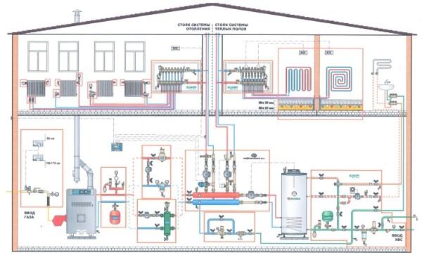 Схема системы отопления двухэтажного коттеджа.