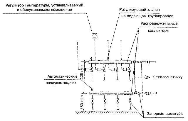 Схема системы с коллектором