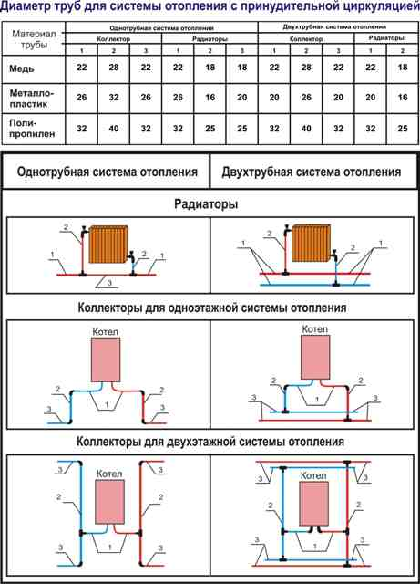 Схема, учитывающая два типа системы на фото.