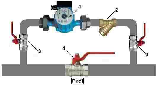 Схема установки фильтра (2) в систему отопления