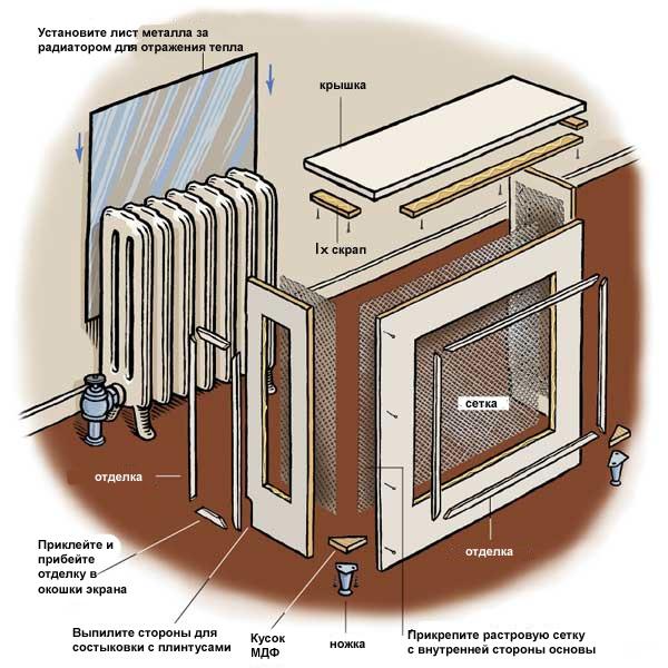 Схема устройства короба