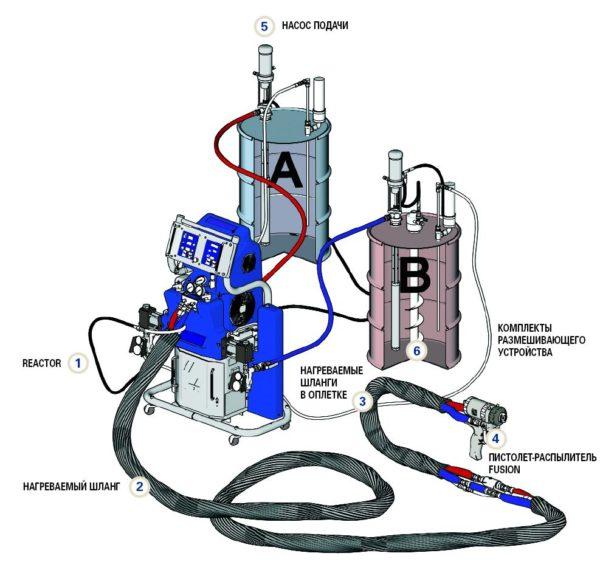 Схема устройства, которое позволяет получить теплоизоляционный состав в промышленных масштабах