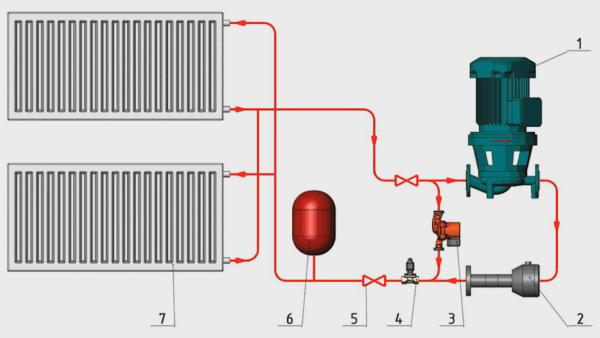 Схема внедрения вихревого теплогенератора в отопительную систему загородного дома или квартиры — кроме наличия насоса, особых отличий от монтажа обычного котла нет