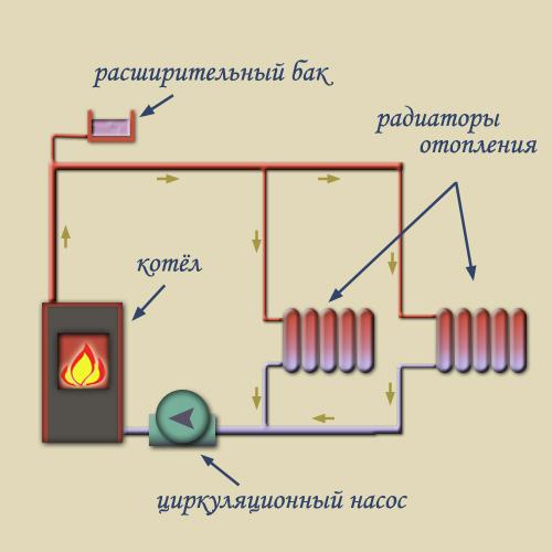 схема водяного отопления частного 2 этажного дома