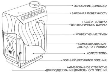 Схематическое изображение Теплодар ТОП 140