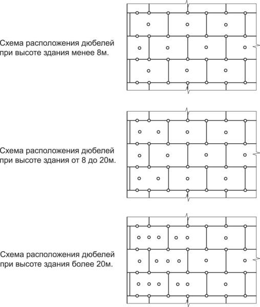 Схемы крепления для разной высоты здания