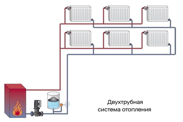 схемы отопления двухэтажного дома