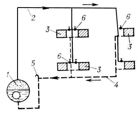 схемы парового отопления