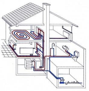 Система обогрева частного дома