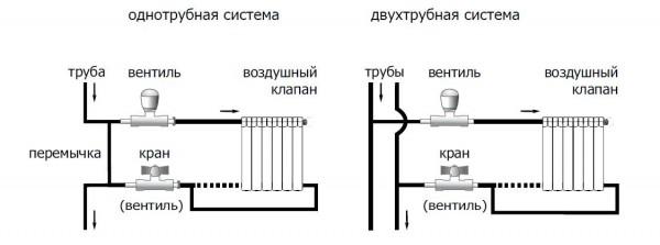 система отопления двухэтажного дома
