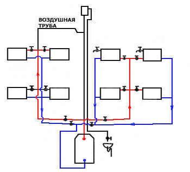 система отопления двухэтажного дома с принудительной циркуляцией
