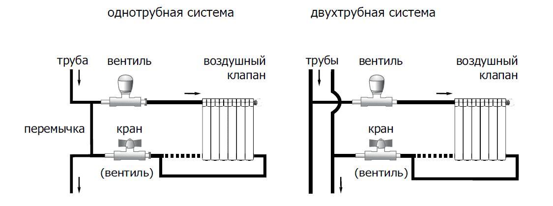 Схема приборов для дома фото 660