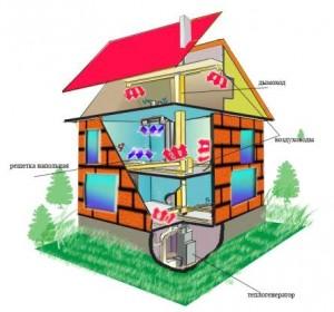 система отопления ленинградка в двухэтажном доме