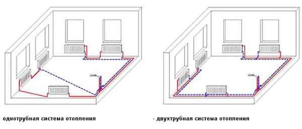 Слева демонстрируется последовательное соединение, а справа – параллельное.