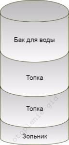 table_pic_att14908342059
