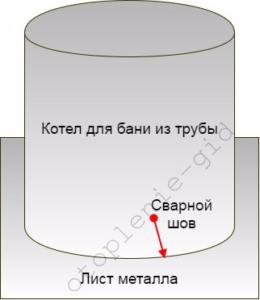 table_pic_att149083422215