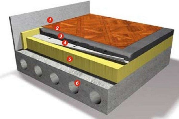 Так выглядит схема утепления по бетонной основе