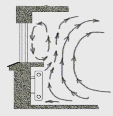 Тепло от радиатора создаёт заслон холодным потокам от окна