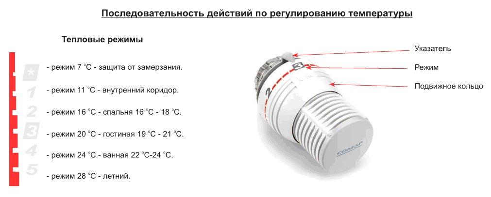 Danfoss терморегулятор инструкция