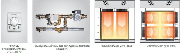 Тип установки зависит от возможности подключения теплообменника.