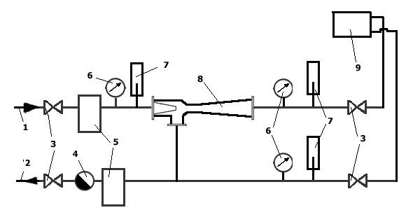 Типовая схема элеваторного узла отопления