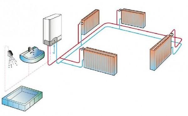 Типовая схема подключения настенного котла отопления