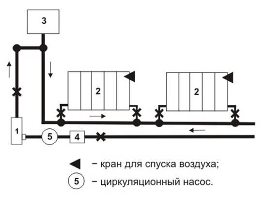 Традиционная схема водяного обогрева