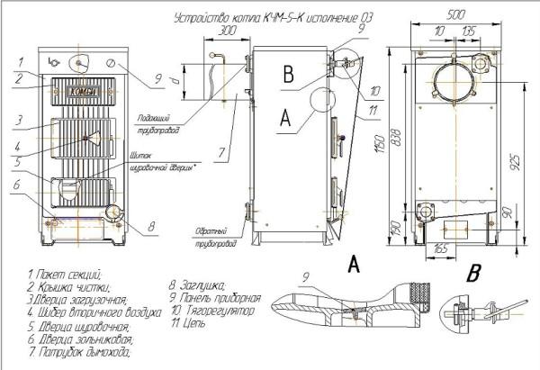 Устройство генератора теплоты