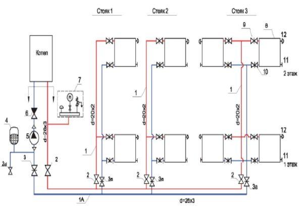 Устройство системы отопления двухтрубного типа