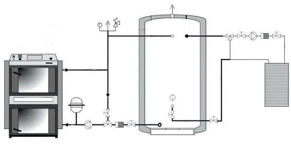 Устройство системы отопления с теплоаккумулятором.