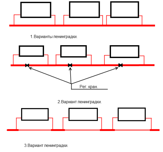 Варианты горизонтальной однотрубной схемы.