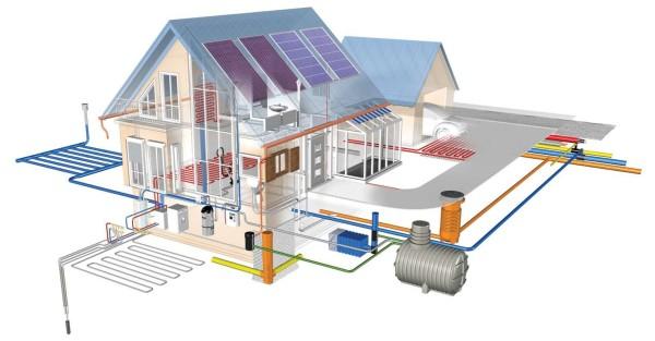 Водопровод и отопление частного дома
