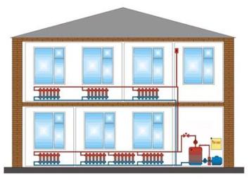 Водяное отопление радиаторами двухэтажного дома