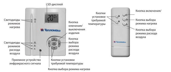 Встроенный блок и пульт дистанционного управления прибором.