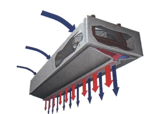 Агрегат, направляющий поток вертикально от верха вниз.
