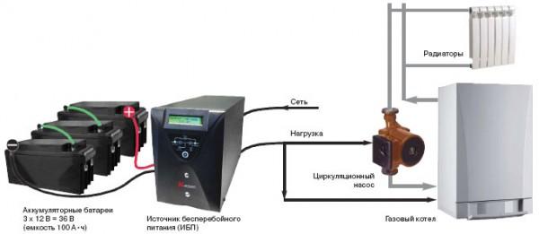 Автономная работа может быть более длительной при использовании дополнительных внешних аккумуляторов.
