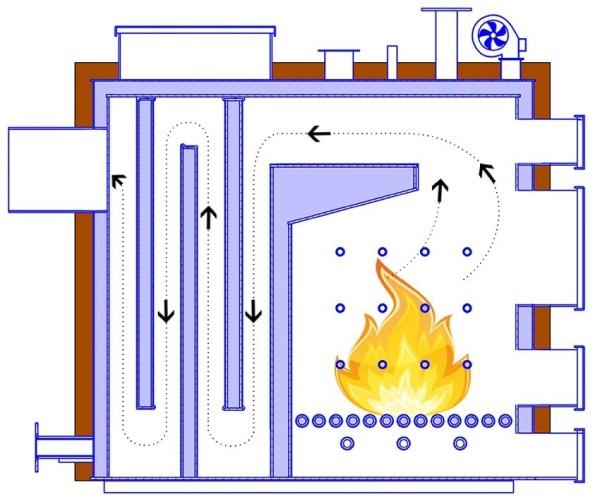 Без воздушного насоса агрегат не сможет функционировать.