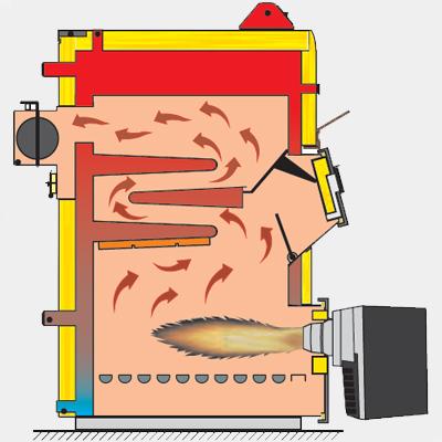 Битопливный агрегат в разрезе
