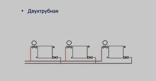 Более эффективная двухтрубная схема устройства трубопровода
