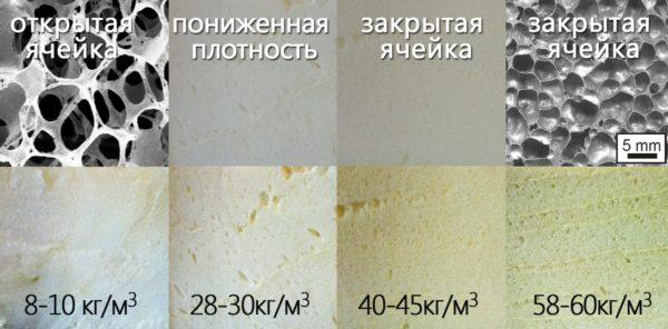 Даже на фото отлично видны различия между составами с открытыми и закрытыми порами