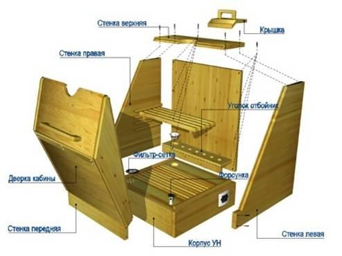 Детали серийной модели ящика для фитобочки.