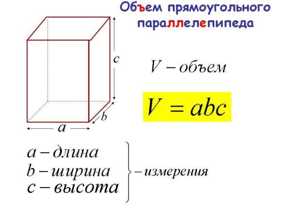 Дом можно представить как один или несколько прямоугольных параллелепипедов. Объем параллелепипеда равен произведению трех его габаритных размеров.