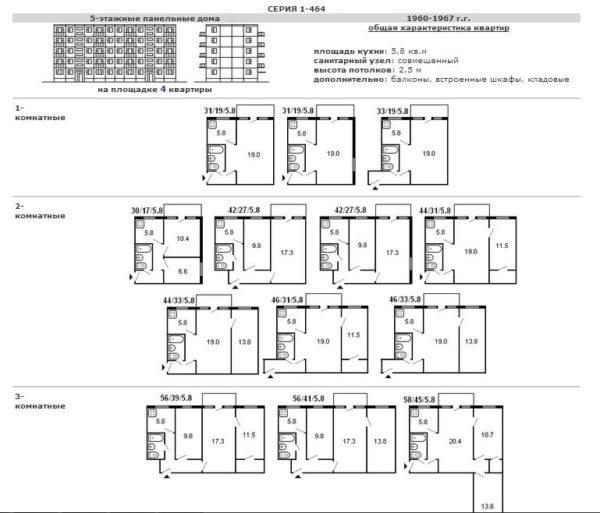 Дом серии 1-464 – типичный образец «хрущевки».