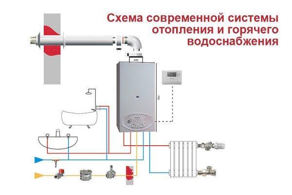 Двухконтурный прибор: отдельная пара выводов предназначена для подключения к системе ГВС.