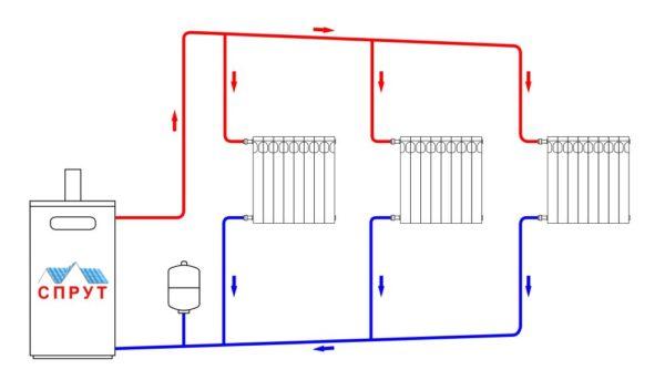 Двухтрубная закрытая система с верхним розливом подачи.