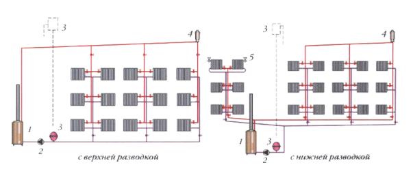 Двухтрубное отопление с верхней и нижней разводкой